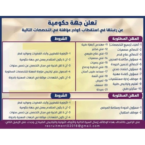 جهة حكومية في قطر تعلن عن رغبتها في استقطاب كوادر وظيفية