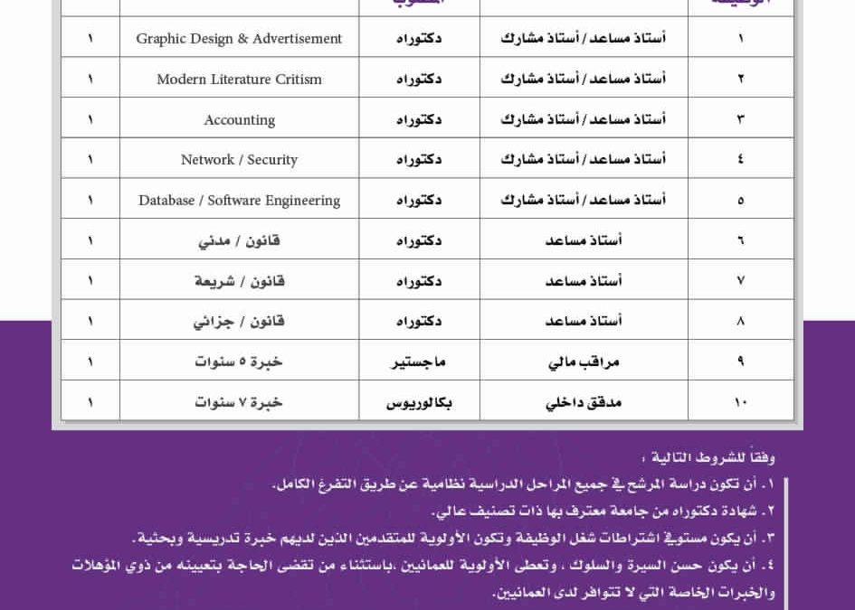 وظائف شاغرة جديدة بسلطنة عمان