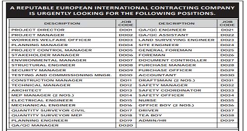 وظائف جميع التخصصات بشركة مقاولات أوربية دولية