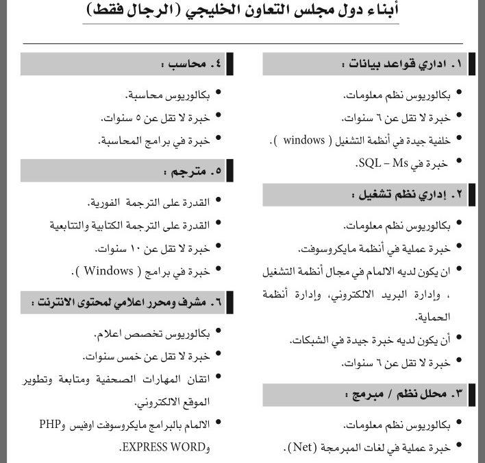 وظائف شاغرة بمنظمة خليجية بدولة قطر